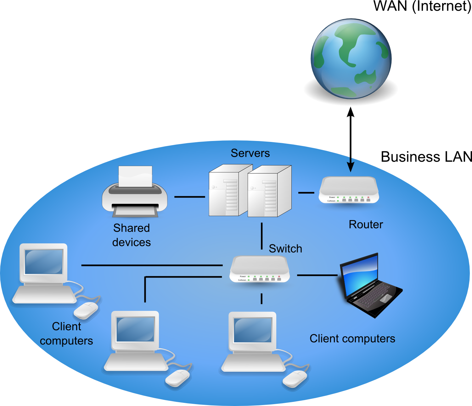 Wide Area Network Logo Network Architecture